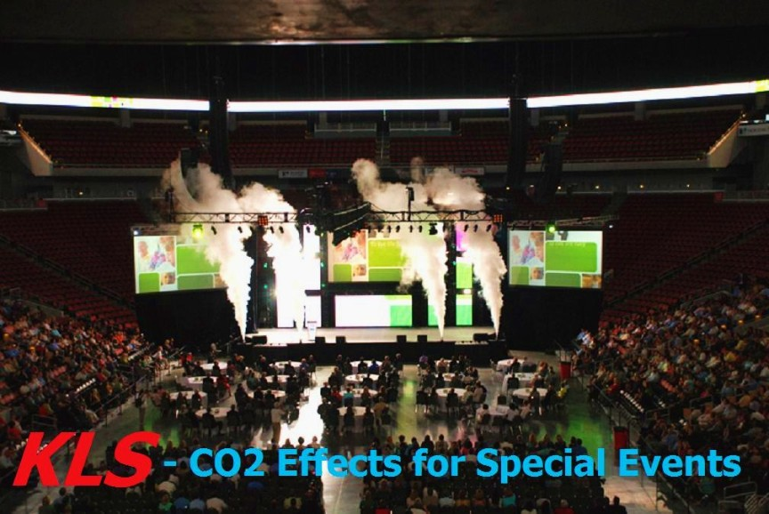 CO2 Effects for Special Events
